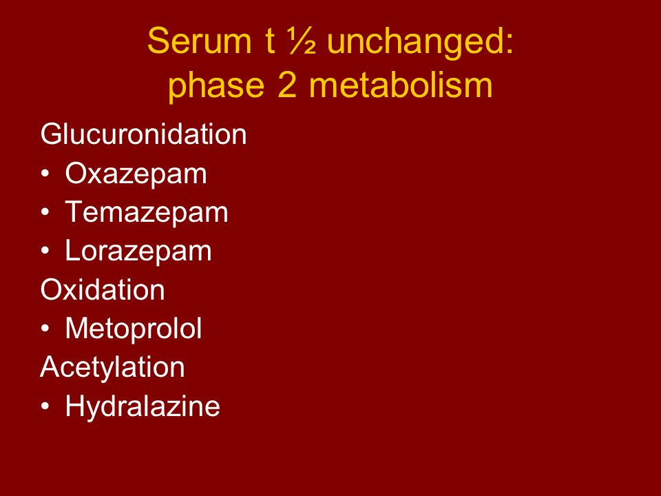 Serum t ½ unchanged: phase 2 metabolism