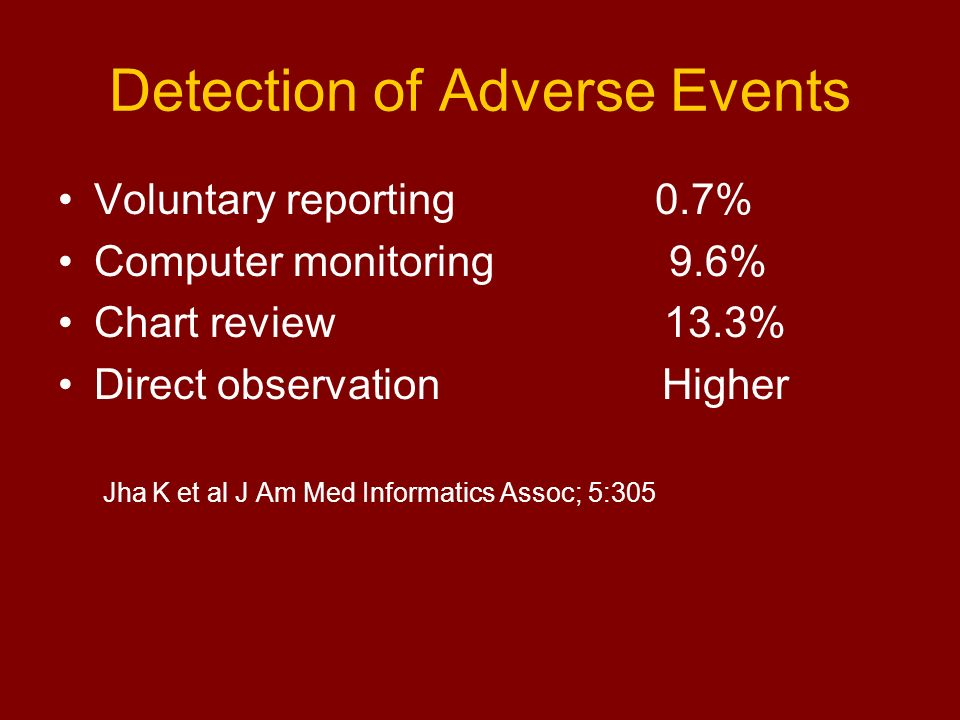 Detection of Adverse Events