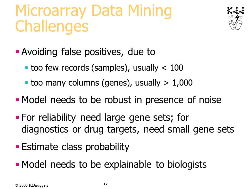Microarray Data Mining Challenges