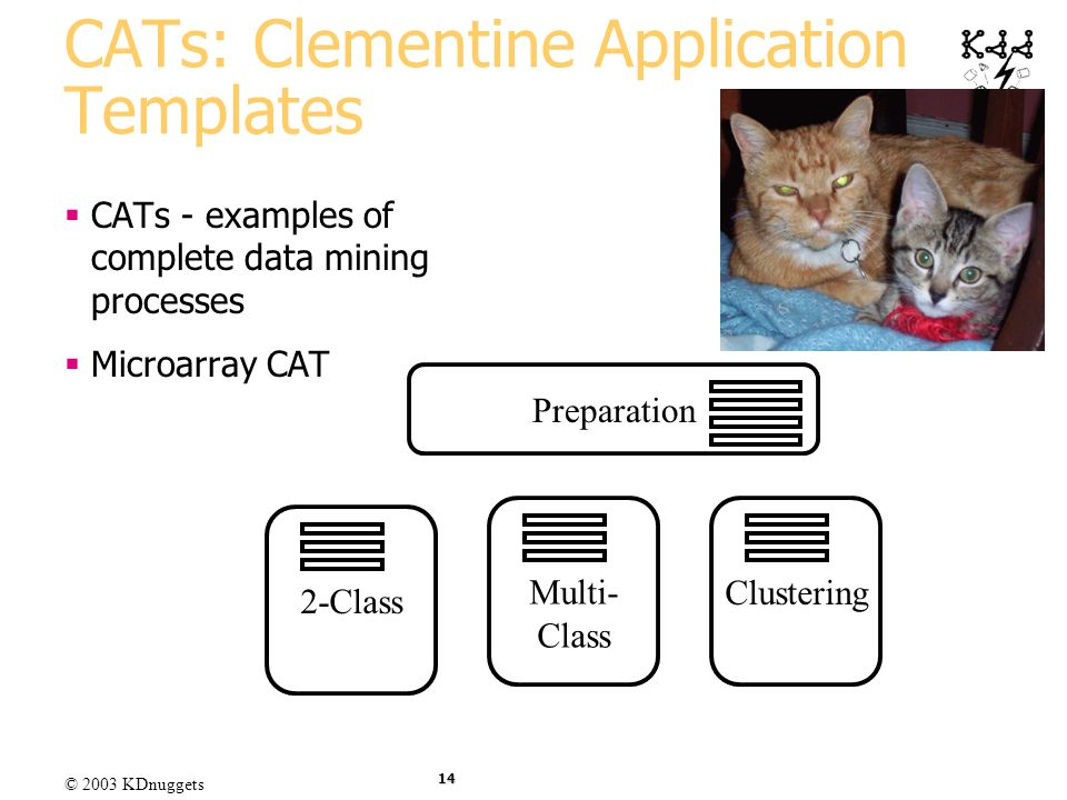 CATs: Clementine Application Templates