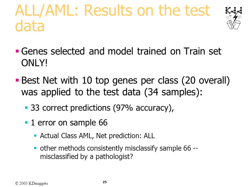 ALL/AML: Results on the test data
