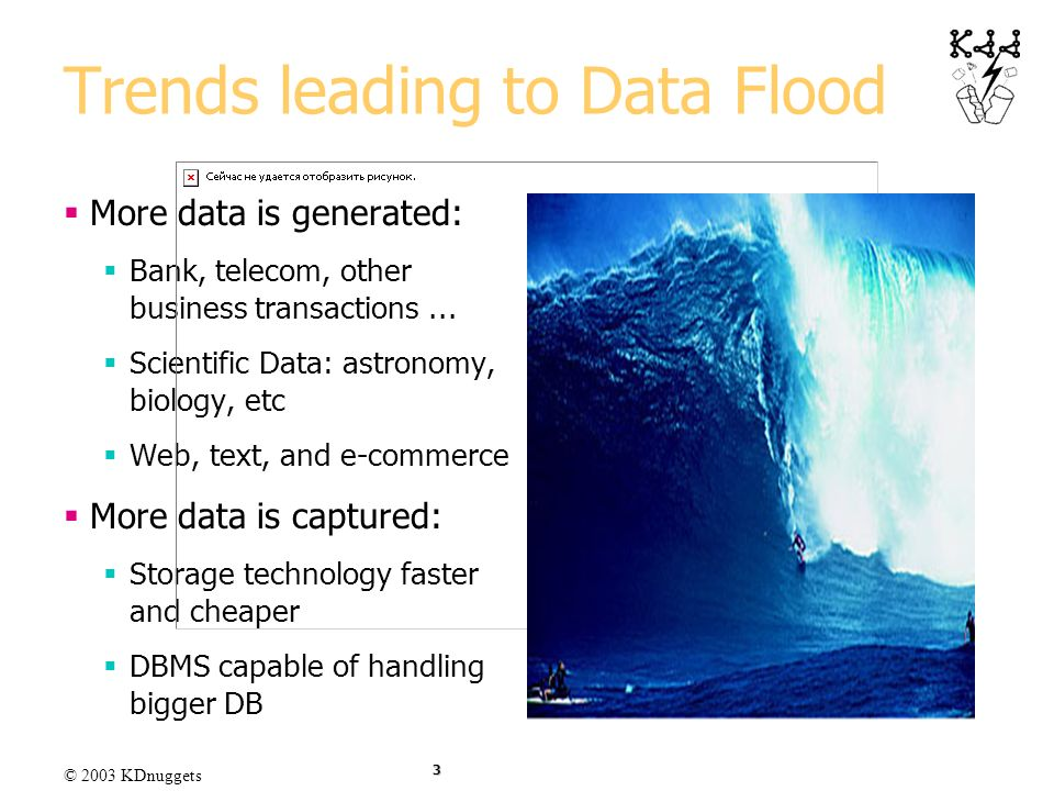 Trends leading to Data Flood