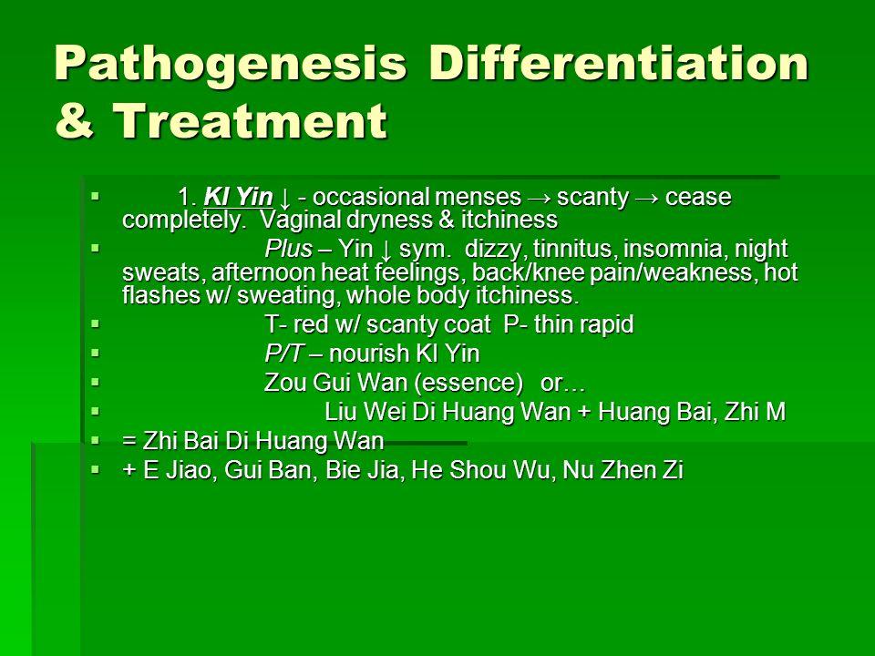 Pathogenesis Differentiation & Treatment