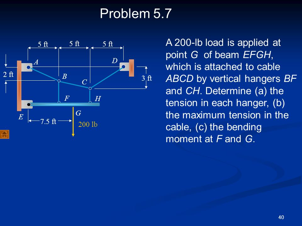 Problem 5.7