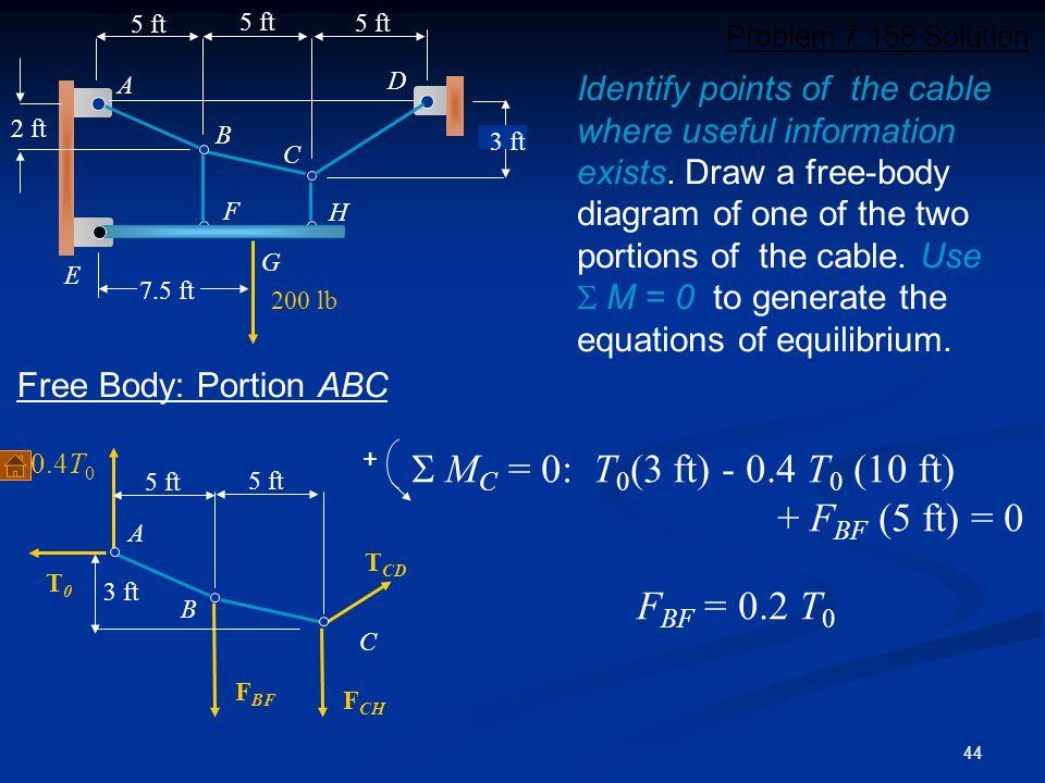S MC = 0: T0(3 ft) - 0.4 T0 (10 ft) + FBF (5 ft) = 0 FBF = 0.2 T0