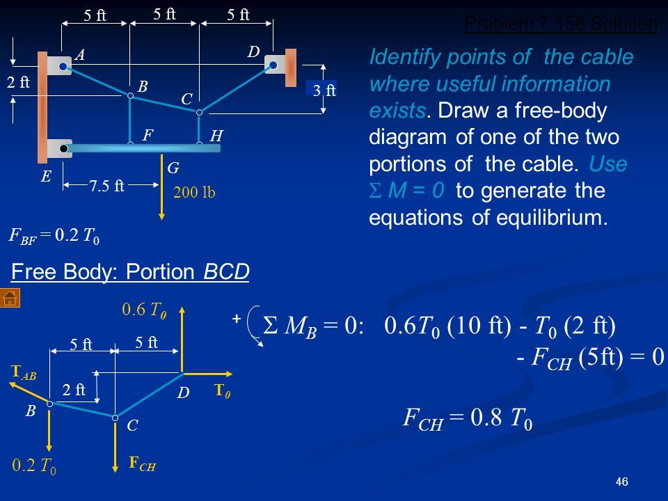 S MB = 0: 0.6T0 (10 ft) - T0 (2 ft) - FCH (5ft) = 0 FCH = 0.8 T0