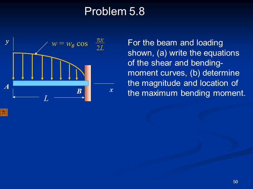 Problem 5.8 w = w0 cos. px. 2L. y.