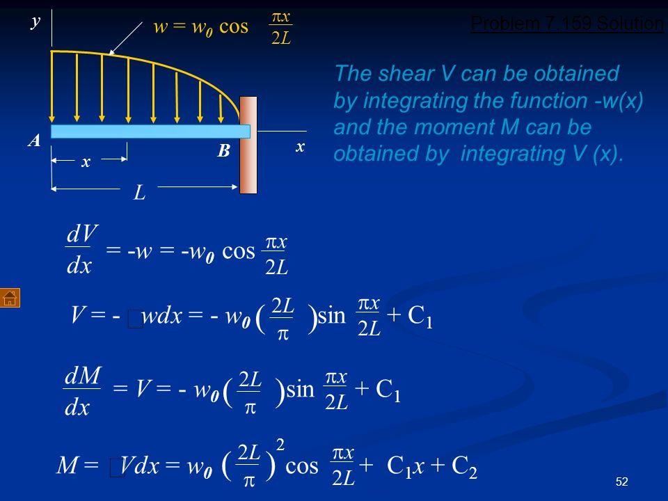 ( ) ( ) ( ) ò ò dV dx = -w = -w0 cos V = - wdx = - w0 sin + C1 dM