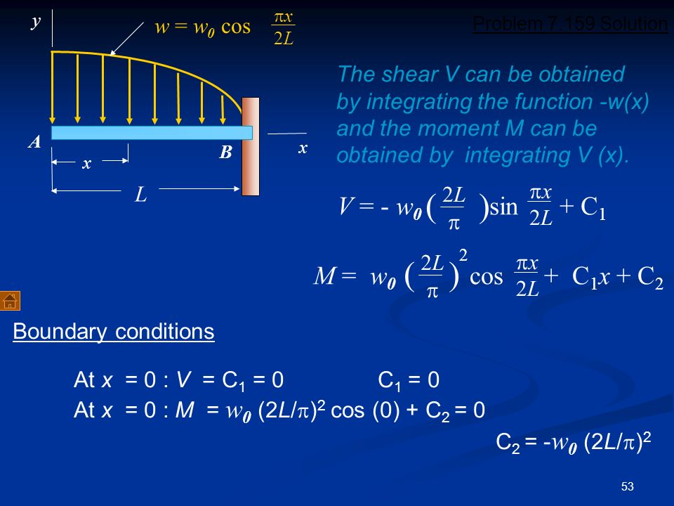 ( ) ( ) V = - w0 sin + C1 2 M = w0 cos + C1x + C2 w = w0 cos