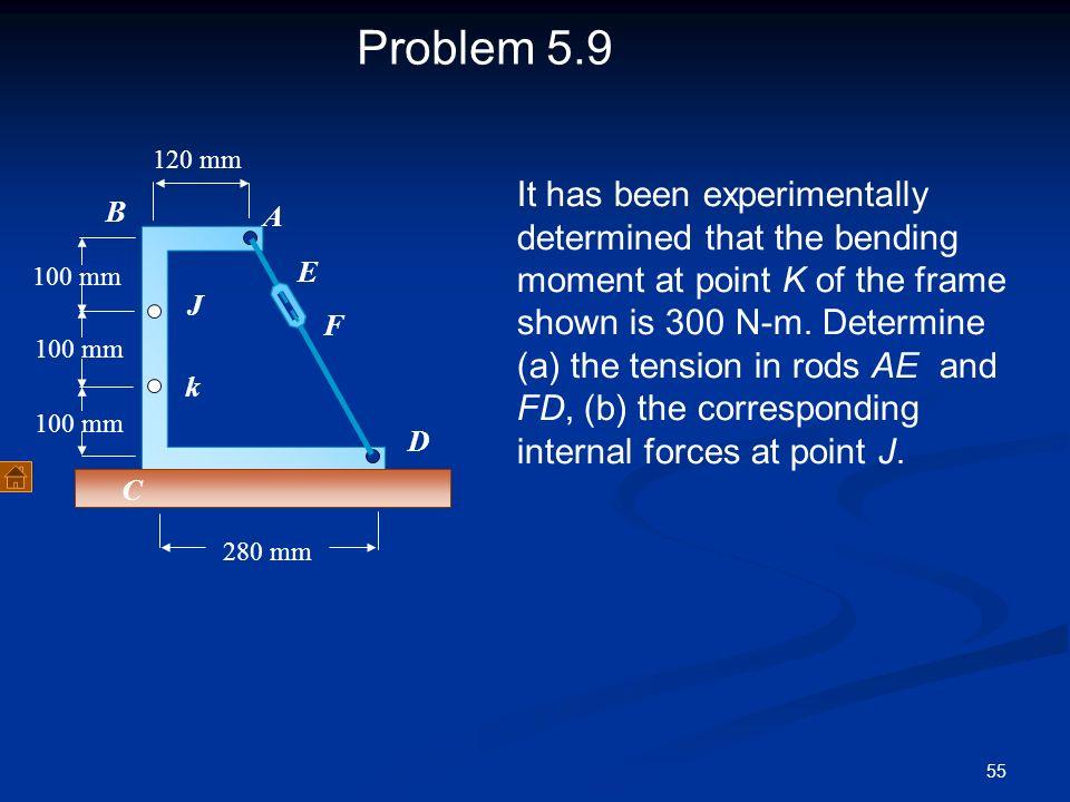 Problem 5.9 120 mm.