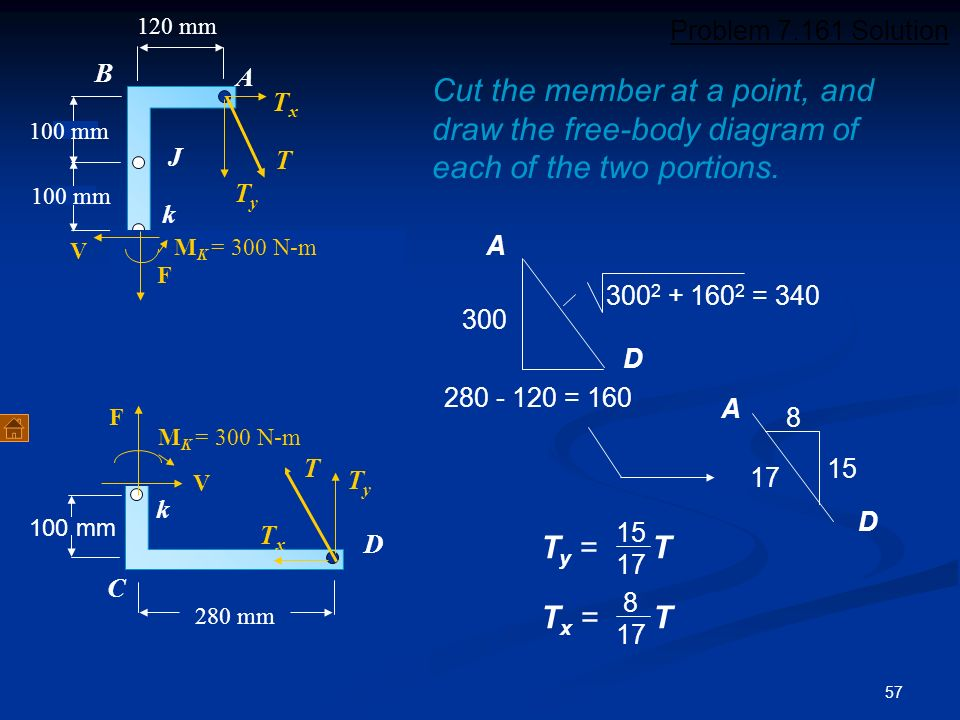 120 mm Problem 7.161 Solution. B. A. Cut the member at a point, and draw the free-body diagram of each of the two portions.
