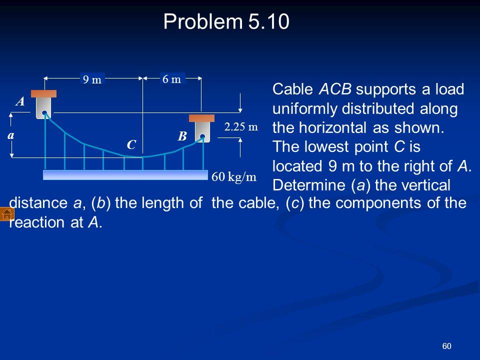 Problem 5.10 9 m. 6 m.