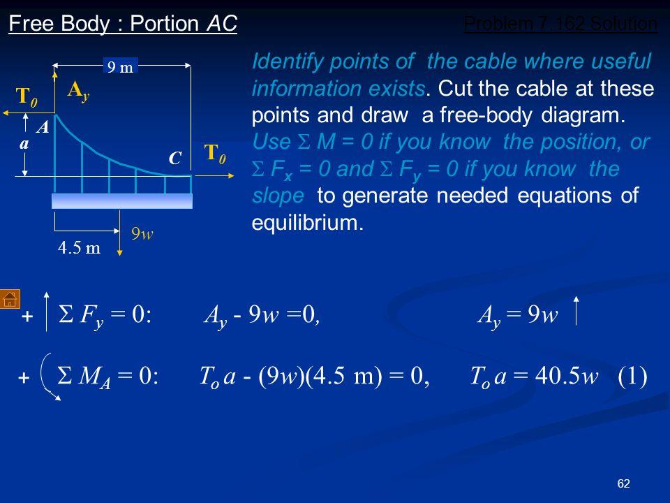 S MA = 0: To a - (9w)(4.5 m) = 0, To a = 40.5w (1)
