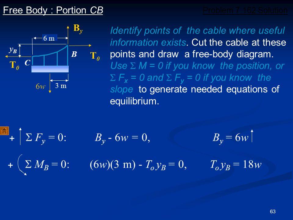 S MB = 0: (6w)(3 m) - To yB = 0, To yB = 18w