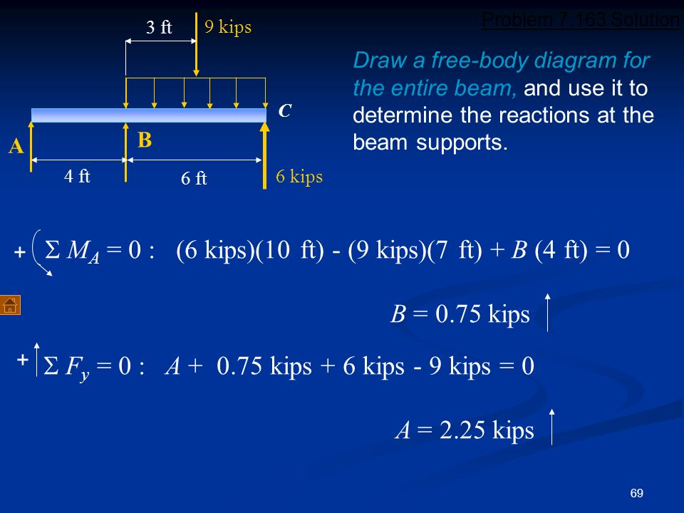 S MA = 0 : (6 kips)(10 ft) - (9 kips)(7 ft) + B (4 ft) = 0