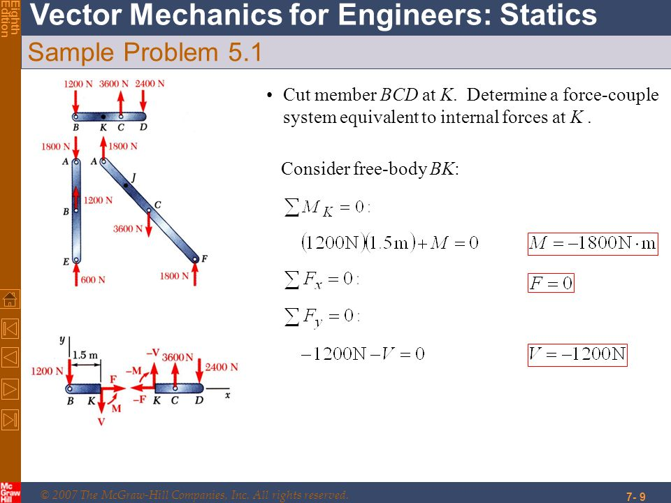 Sample Problem 5.1 Cut member BCD at K. Determine a force-couple system equivalent to internal forces at K .