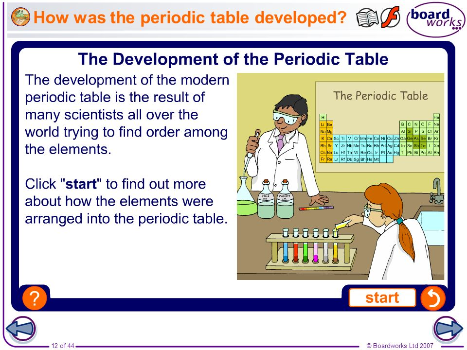 How was the periodic table developed