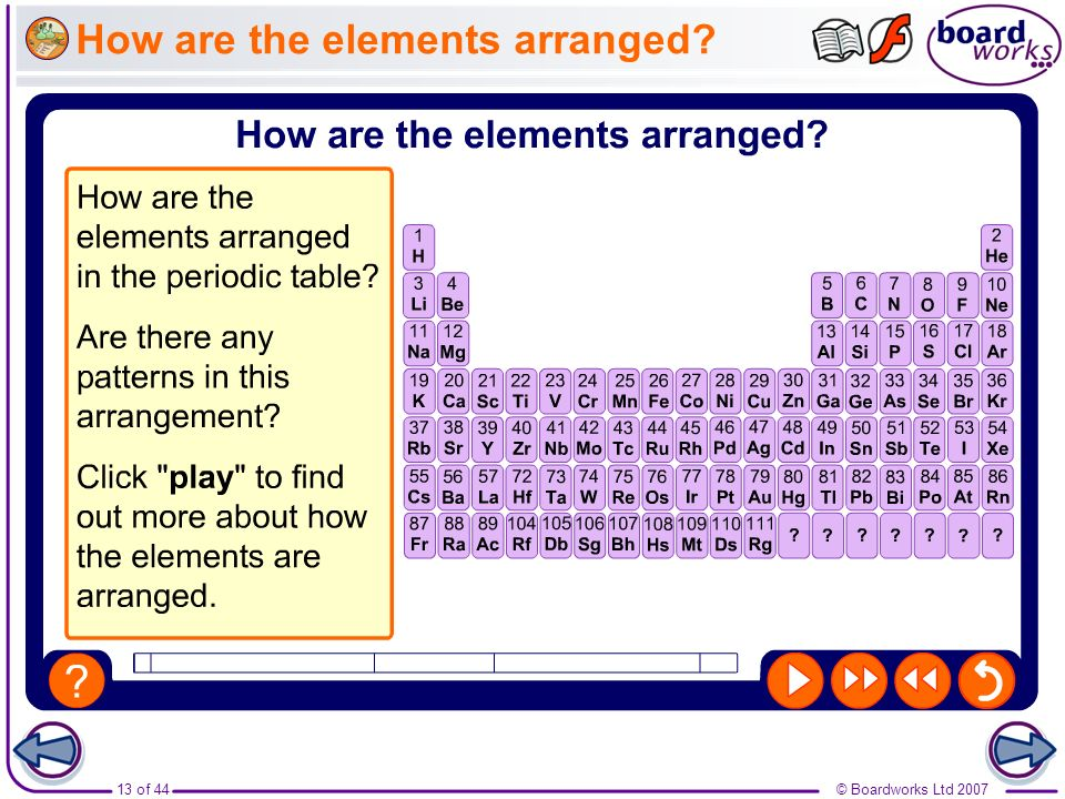 How are the elements arranged