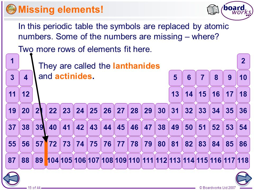 Missing elements! Boardworks GCSE Additional Science: Chemistry. Patterns in the Periodic Table.