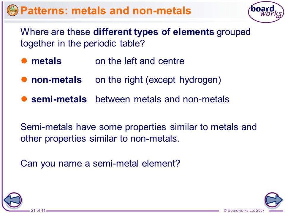 Patterns: metals and non-metals