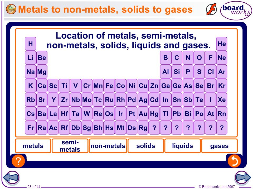 Metals to non-metals, solids to gases