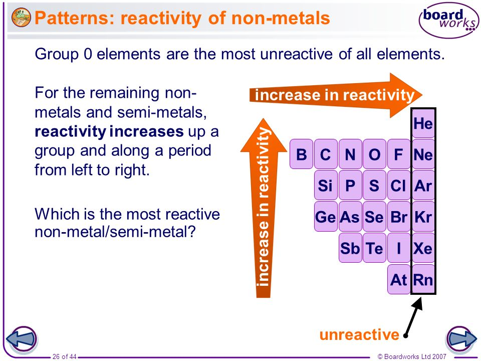 Patterns: reactivity of non-metals
