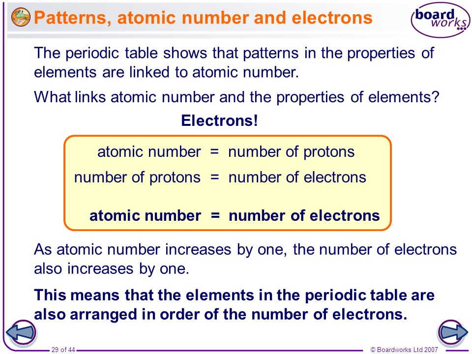 Patterns, atomic number and electrons