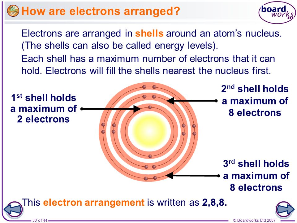How are electrons arranged