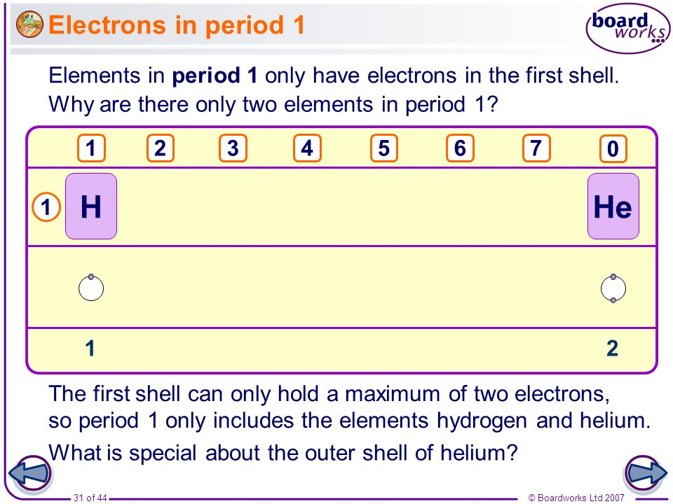 H He Electrons in period 1