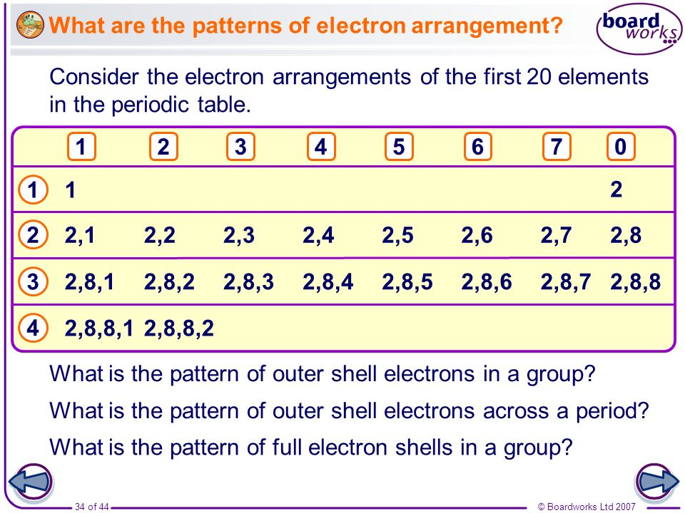What are the patterns of electron arrangement
