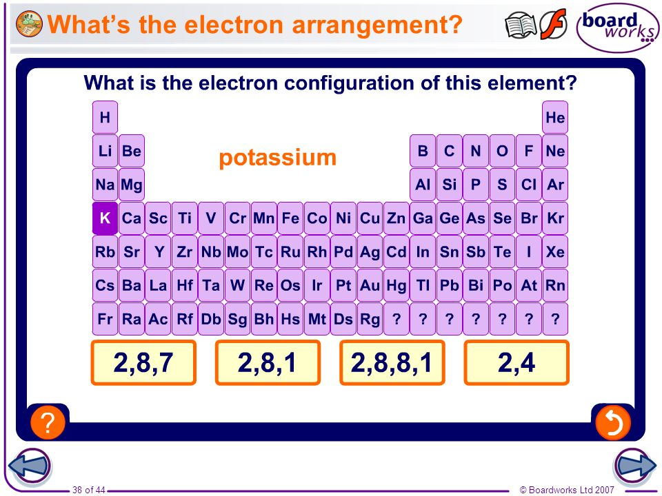 What's the electron arrangement