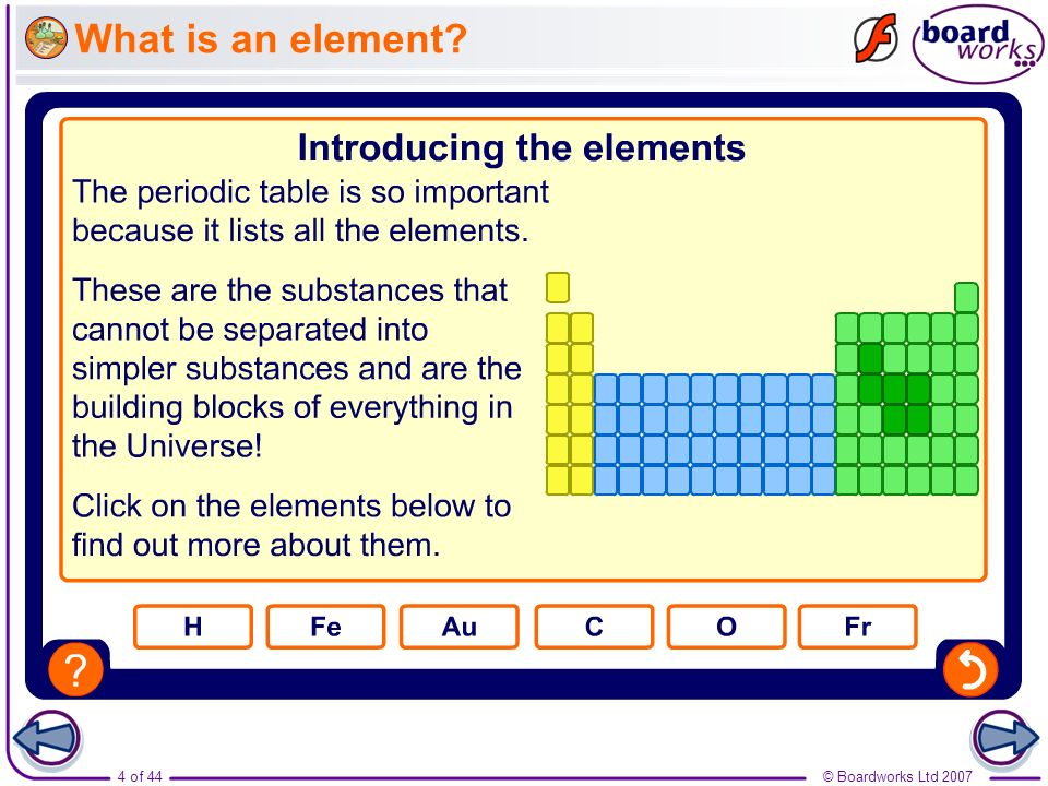 What is an element Boardworks GCSE Additional Science: Chemistry