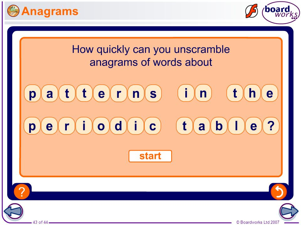 Anagrams Boardworks GCSE Additional Science: Chemistry