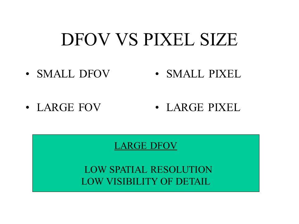 DFOV VS PIXEL SIZE SMALL DFOV LARGE FOV SMALL PIXEL LARGE PIXEL