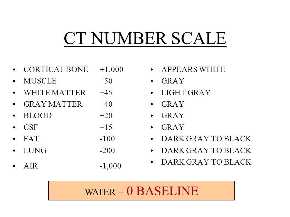 CT NUMBER SCALE WATER – 0 BASELINE CORTICAL BONE +1,000 MUSCLE +50