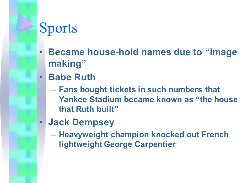Sports Became house-hold names due to image making Babe Ruth