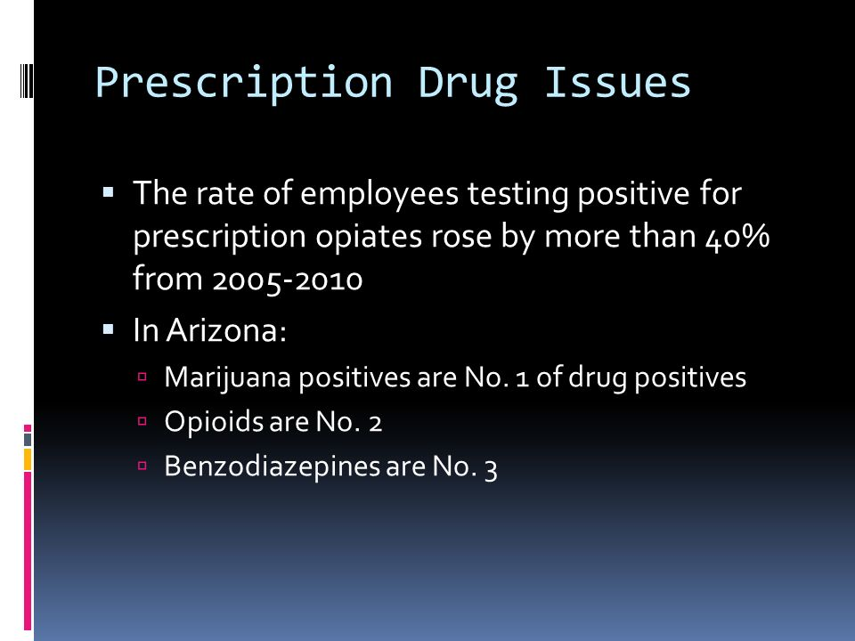 Prescription Drug Issues