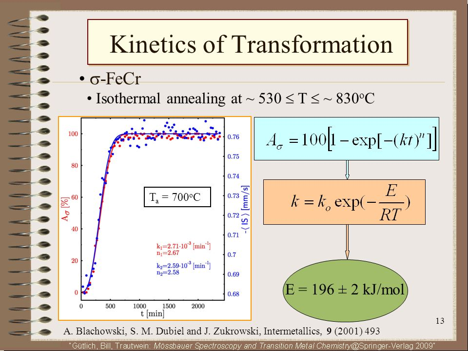 Kinetics of Transformation