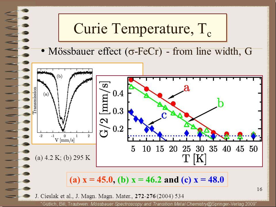 Curie Temperature, Tc • Mössbauer effect (-FeCr) - from line width, G