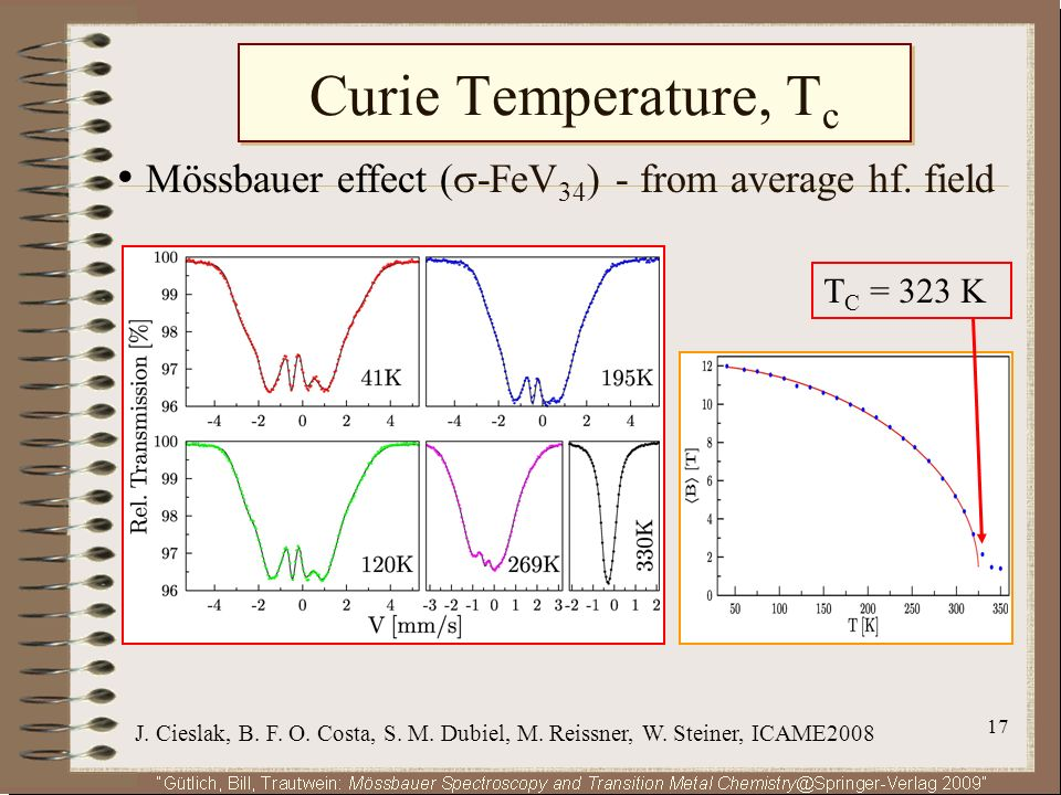 Curie Temperature, Tc • Mössbauer effect (-FeV34) - from average hf. field. TC = 323 K.