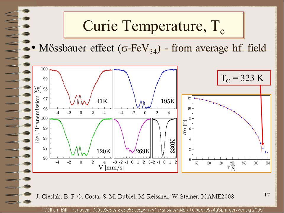 Curie Temperature, Tc • Mössbauer effect (-FeV34) - from average hf. field. TC = 323 K.