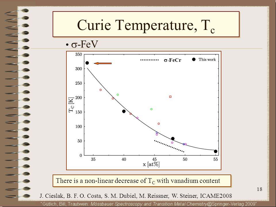 Curie Temperature, Tc • -FeV