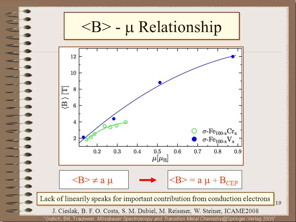<B> -  Relationship