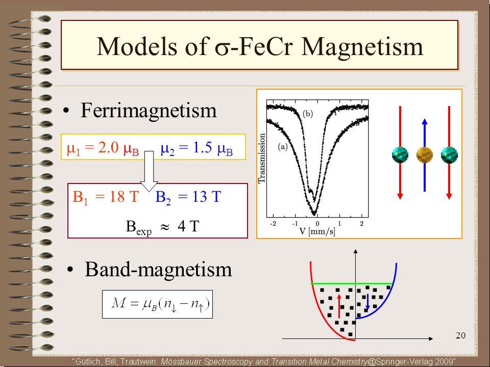 Models of -FeCr Magnetism