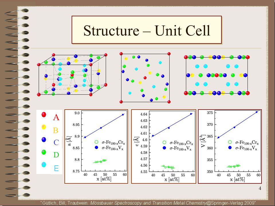 Structure – Unit Cell A B C D E E