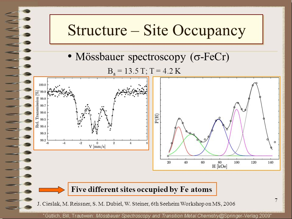 Structure – Site Occupancy