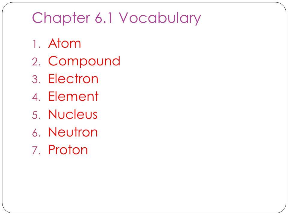 Chapter 6.1 Vocabulary Atom Compound Electron Element Nucleus Neutron