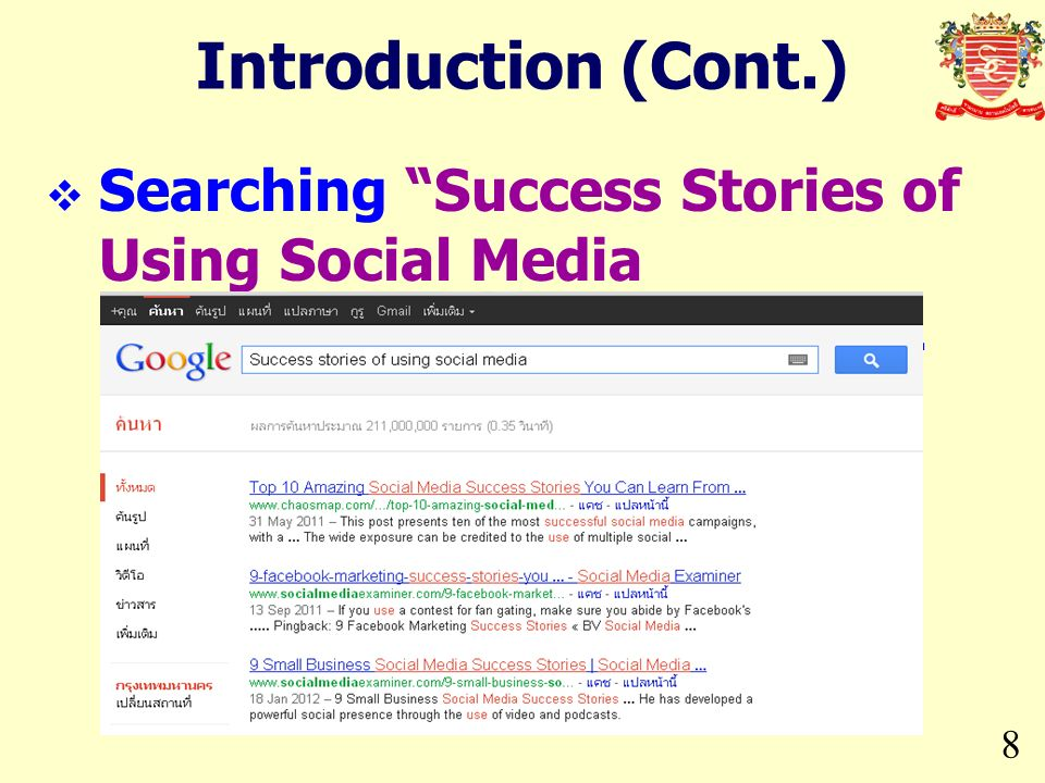 Introduction (Cont.) Searching Success Stories of Using Social Media in eLearning in Google, 211 million entries found.