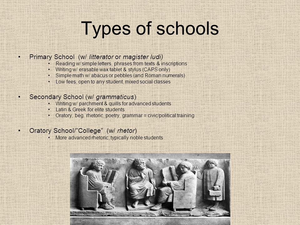 Types of schools Primary School (w/ litterator or magister ludi)