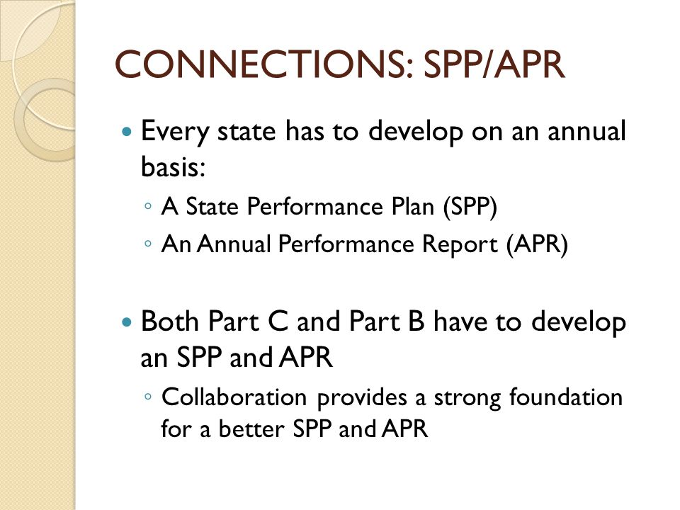 CONNECTIONS: SPP/APR Every state has to develop on an annual basis: